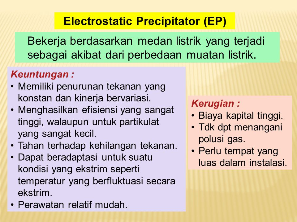 Electrostatic Precipitator (EP)