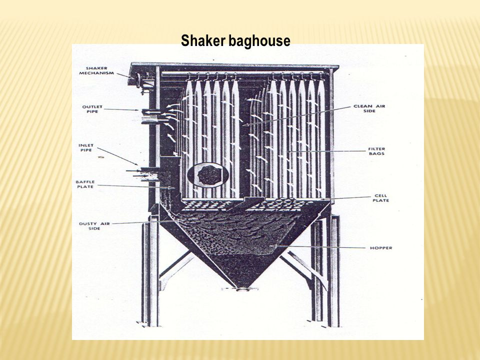 Shaker baghouse