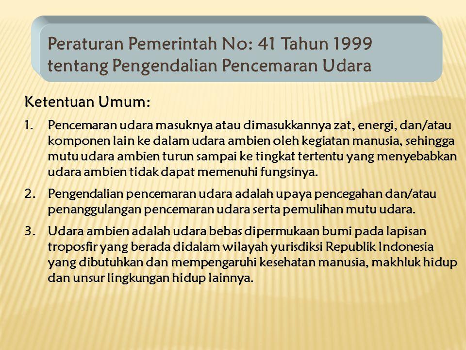 Peraturan Pemerintah No: 41 Tahun 1999 tentang Pengendalian Pencemaran Udara