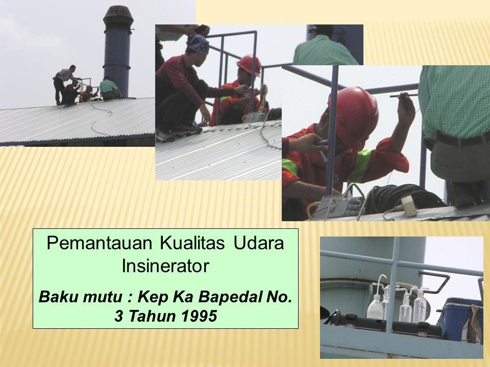 Baku mutu : Kep Ka Bapedal No. 3 Tahun 1995