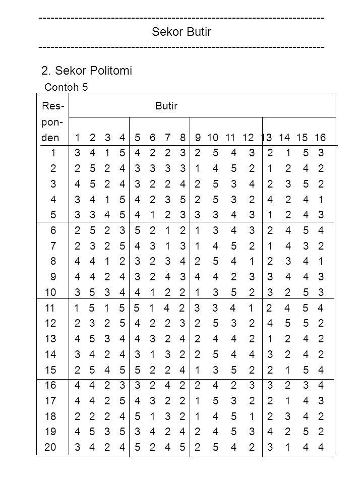 2. Sekor Politomi Res- Butir