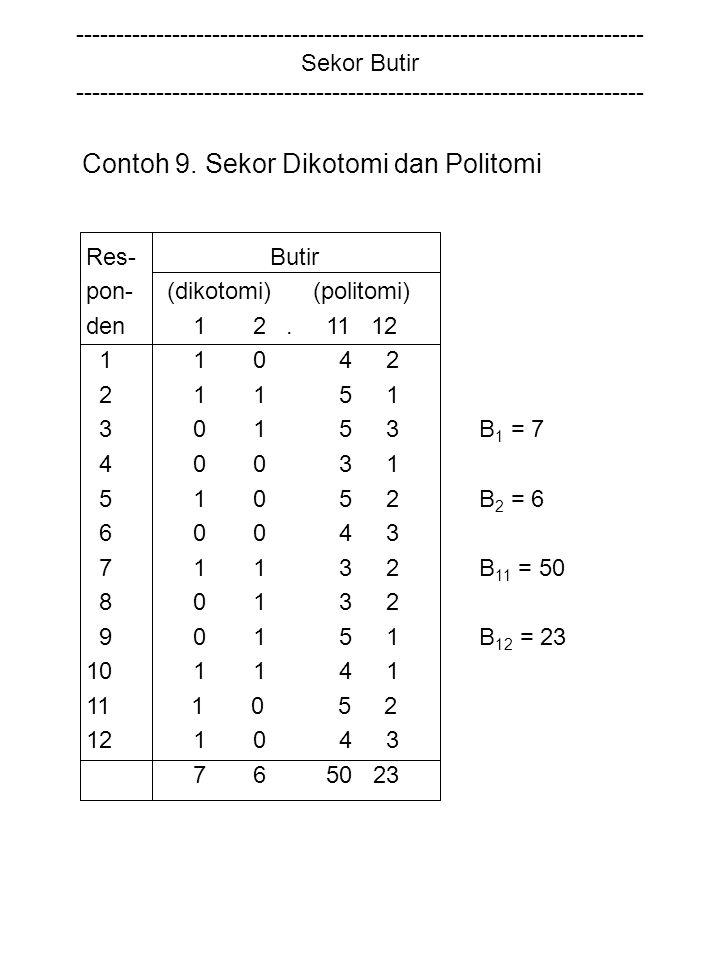 Contoh 9. Sekor Dikotomi dan Politomi