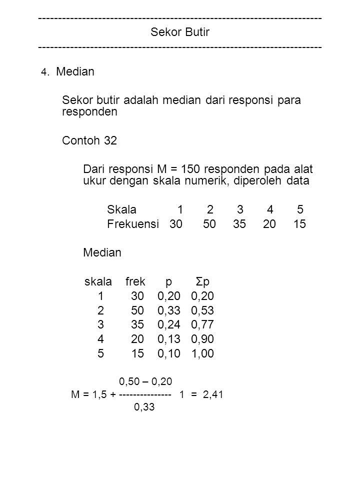 Sekor butir adalah median dari responsi para responden