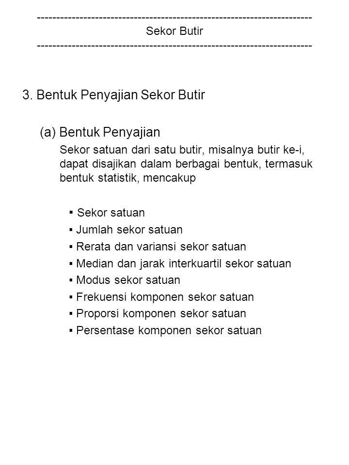 3. Bentuk Penyajian Sekor Butir (a) Bentuk Penyajian