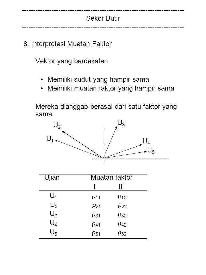 8. Interpretasi Muatan Faktor