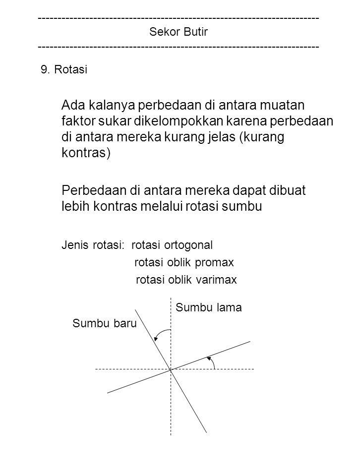 Jenis rotasi: rotasi ortogonal