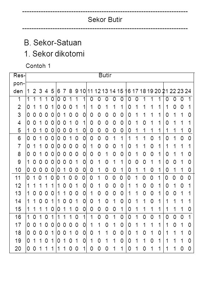 B. Sekor-Satuan 1. Sekor dikotomi Contoh 1