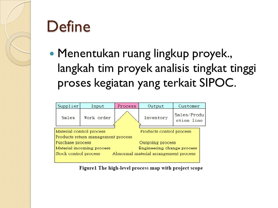 Define Menentukan ruang lingkup proyek., langkah tim proyek analisis tingkat tinggi proses kegiatan yang terkait SIPOC.