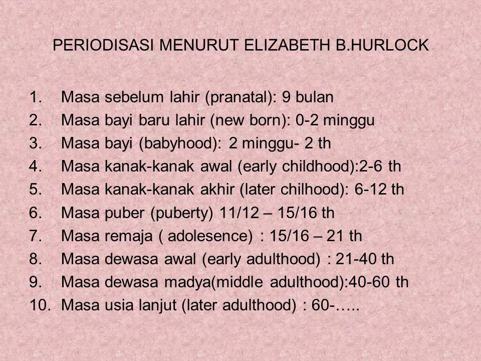 PERIODISASI MENURUT ELIZABETH B.HURLOCK