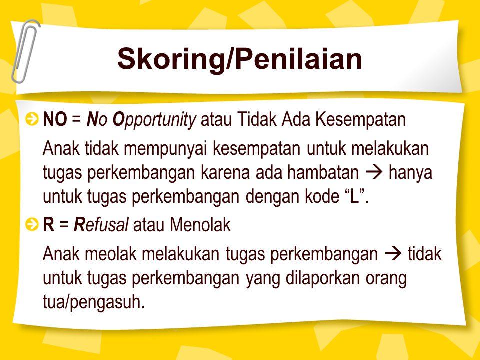 Skoring/Penilaian NO = No Opportunity atau Tidak Ada Kesempatan