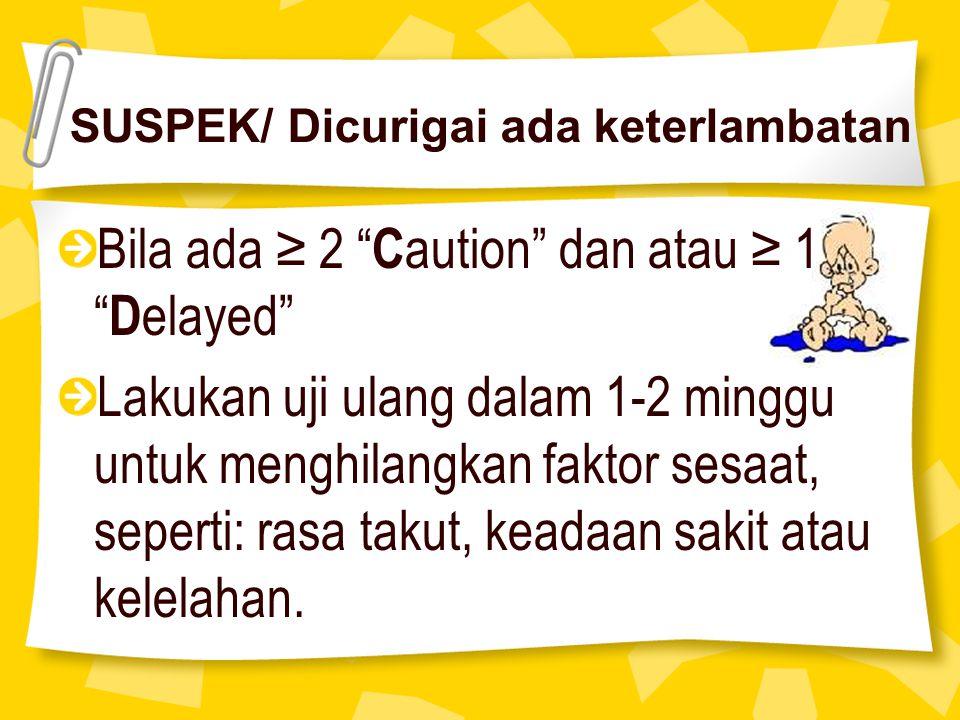 Bila ada ≥ 2 Caution dan atau ≥ 1 Delayed