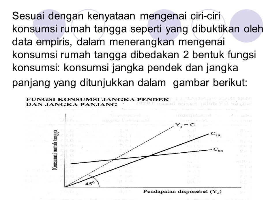 Sesuai dengan kenyataan mengenai ciri-ciri konsumsi rumah tangga seperti yang dibuktikan oleh data empiris, dalam menerangkan mengenai konsumsi rumah tangga dibedakan 2 bentuk fungsi konsumsi: konsumsi jangka pendek dan jangka panjang yang ditunjukkan dalam gambar berikut: