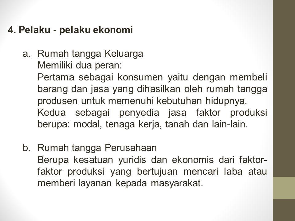 4. Pelaku - pelaku ekonomi