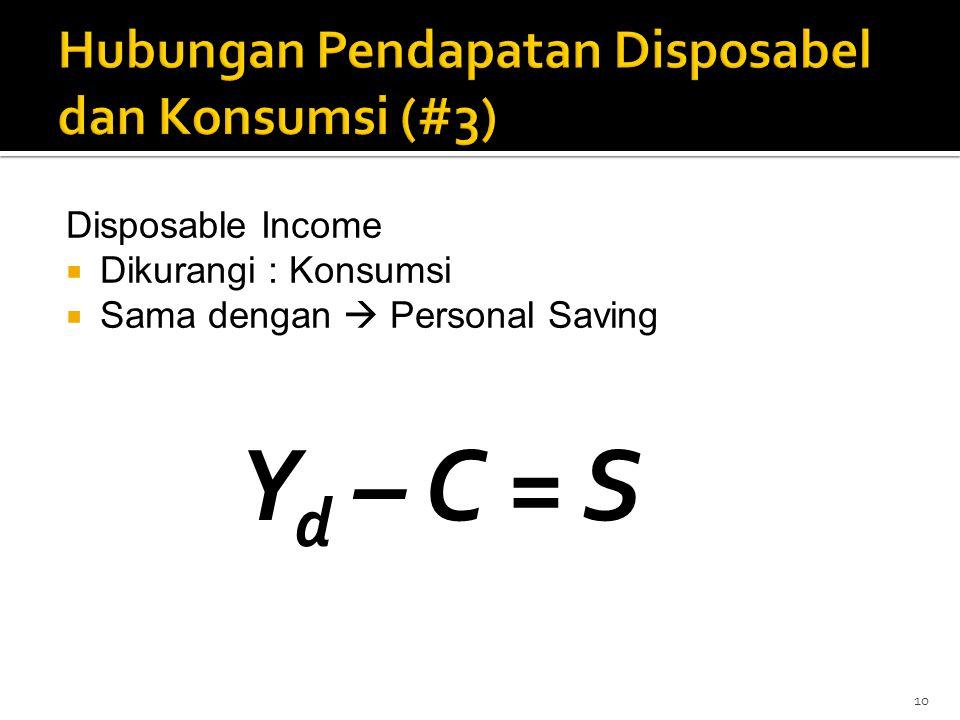 Hubungan Pendapatan Disposabel dan Konsumsi (#3)