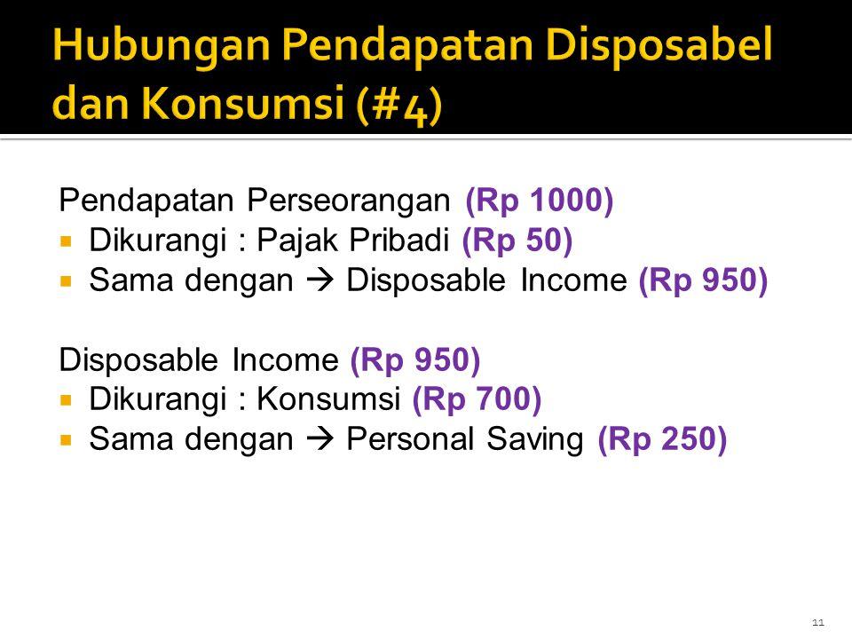 Hubungan Pendapatan Disposabel dan Konsumsi (#4)