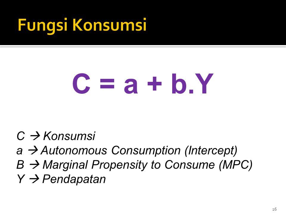 C = a + b.Y Fungsi Konsumsi C  Konsumsi