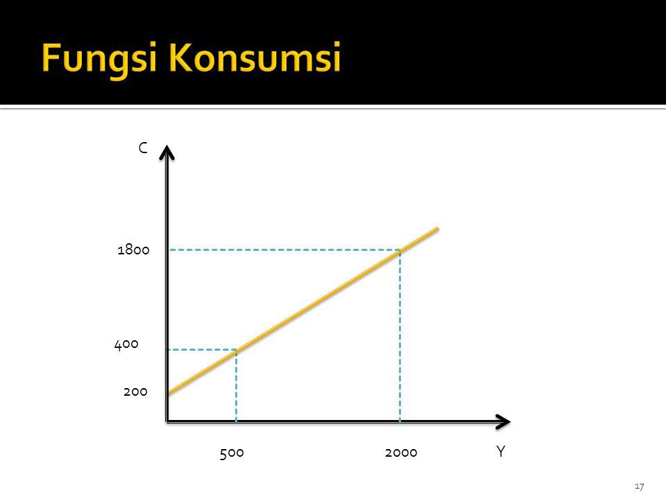 Fungsi Konsumsi C 1800 400 200 500 2000 Y