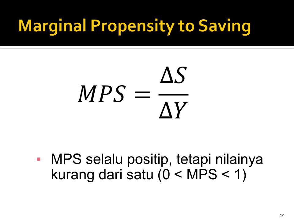 Marginal Propensity to Saving