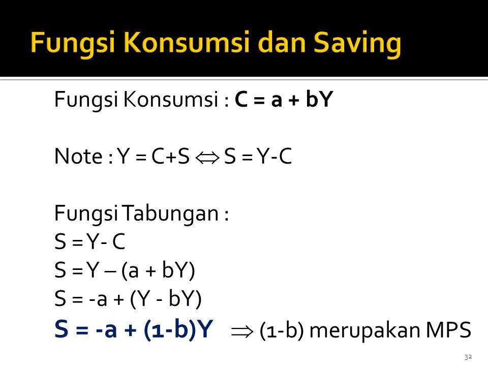 Fungsi Konsumsi dan Saving