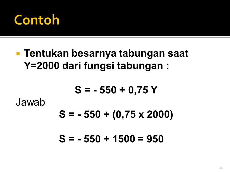 Contoh Tentukan besarnya tabungan saat Y=2000 dari fungsi tabungan :