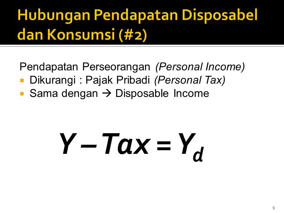 Hubungan Pendapatan Disposabel dan Konsumsi (#2)