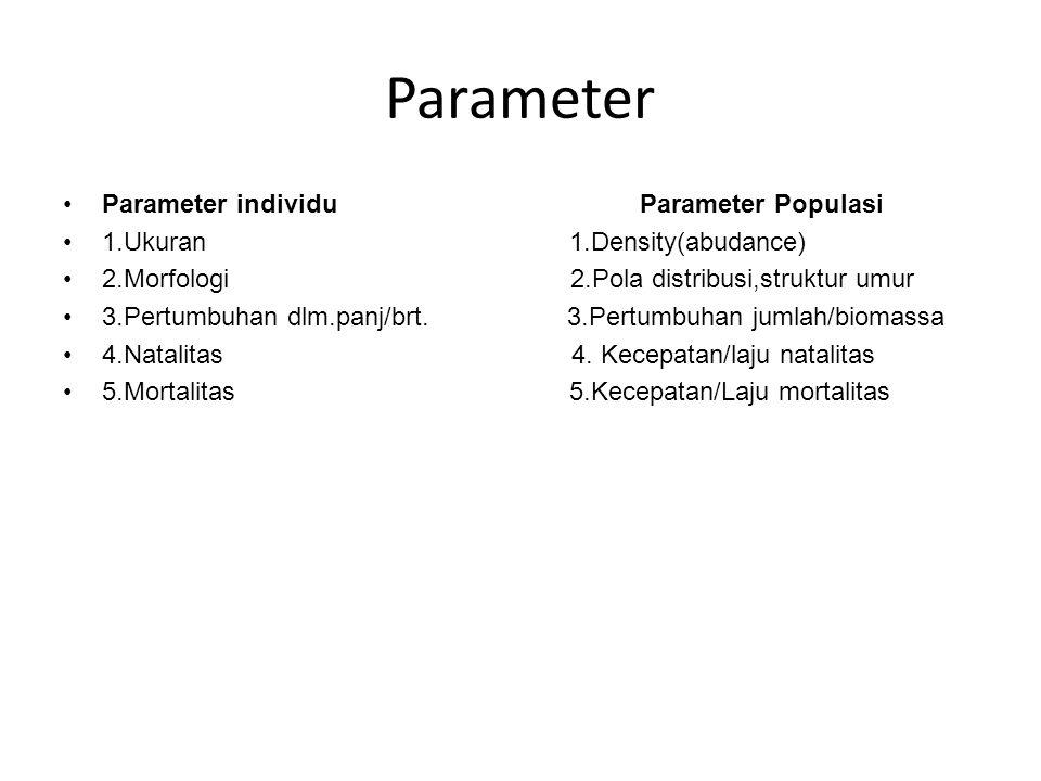 Parameter Parameter individu Parameter Populasi
