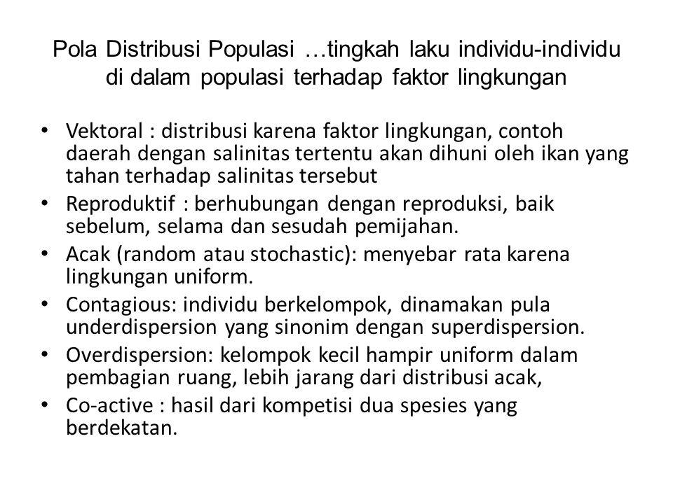 Pola Distribusi Populasi …tingkah laku individu-individu di dalam populasi terhadap faktor lingkungan
