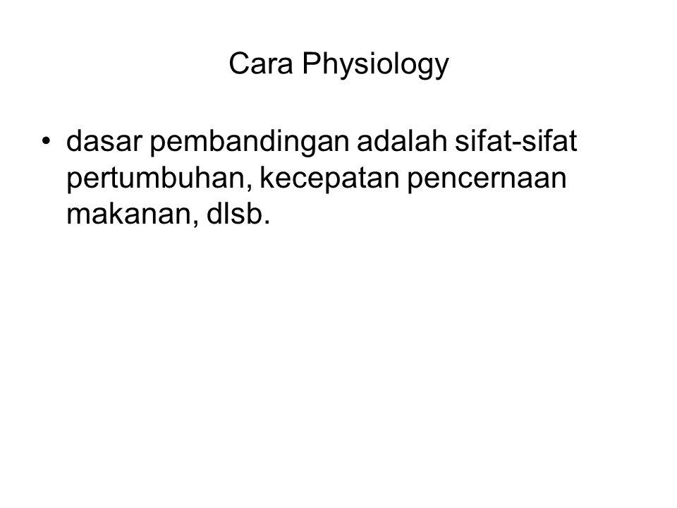 Cara Physiology dasar pembandingan adalah sifat-sifat pertumbuhan, kecepatan pencernaan makanan, dlsb.