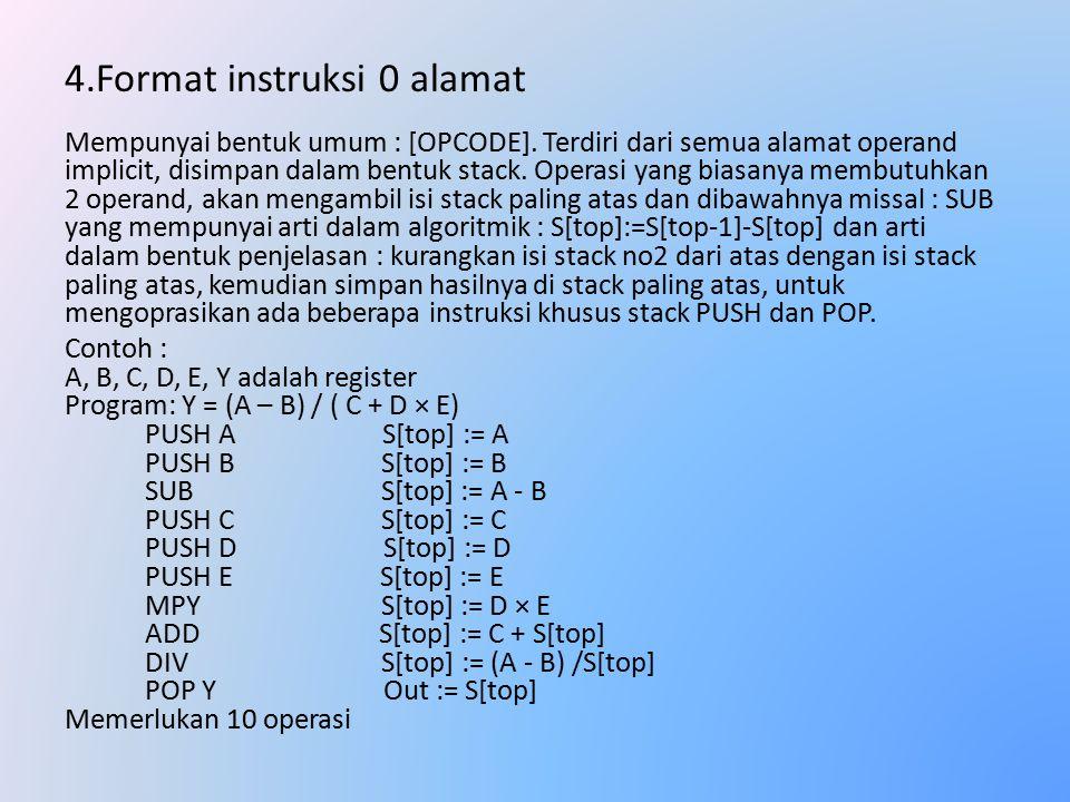 4.Format instruksi 0 alamat