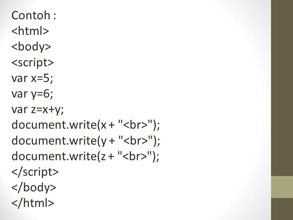 Contoh : <html> <body> <script> var x=5; var y=6; var z=x+y; document.write(x + <br> ); document.write(y + <br> );