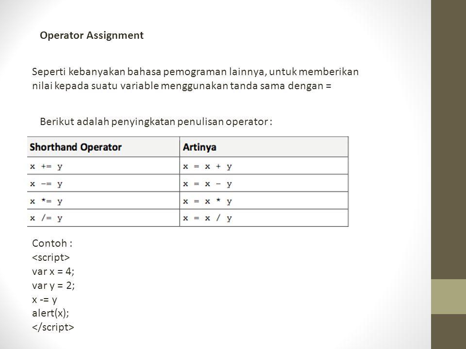 Operator Assignment Seperti kebanyakan bahasa pemograman lainnya, untuk memberikan nilai kepada suatu variable menggunakan tanda sama dengan =