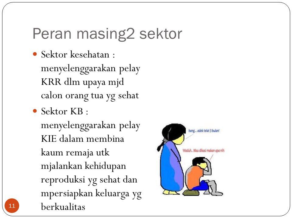 Peran masing2 sektor Sektor kesehatan : menyelenggarakan pelay KRR dlm upaya mjd calon orang tua yg sehat.