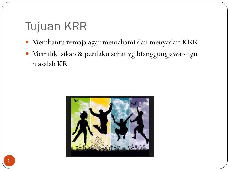 Tujuan KRR Membantu remaja agar memahami dan menyadari KRR