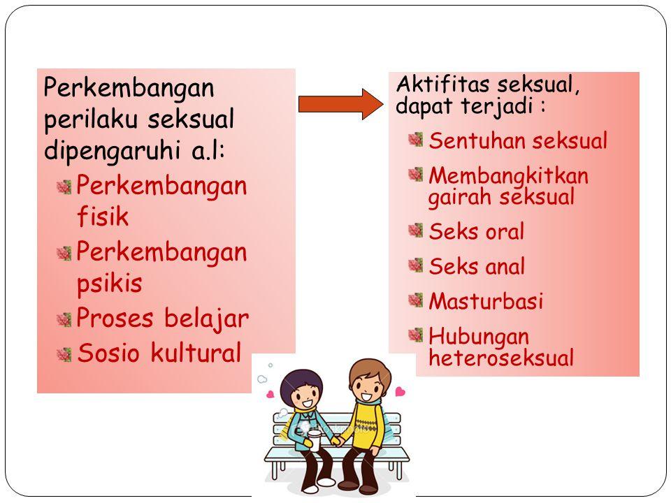 Perkembangan perilaku seksual dipengaruhi a.l: