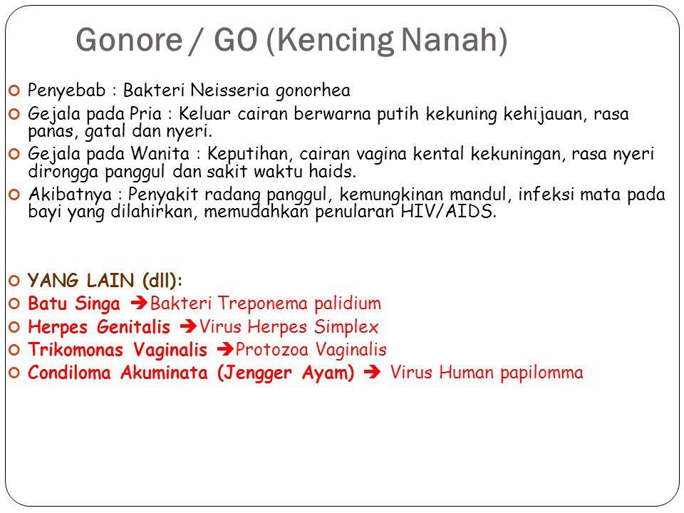Gonore / GO (Kencing Nanah)