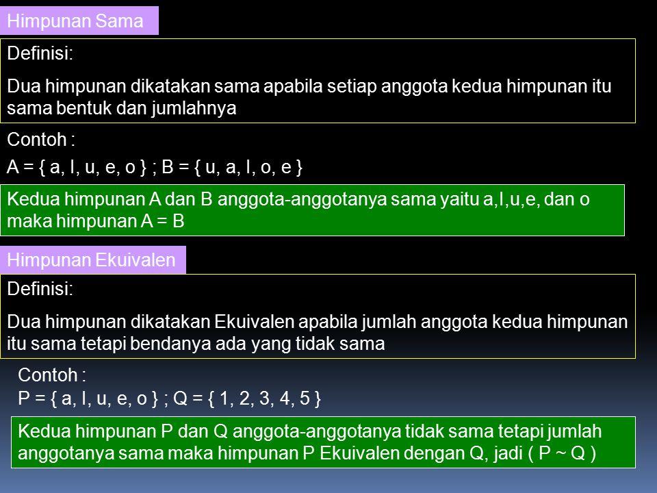 Himpunan Sama Definisi: Dua himpunan dikatakan sama apabila setiap anggota kedua himpunan itu sama bentuk dan jumlahnya.