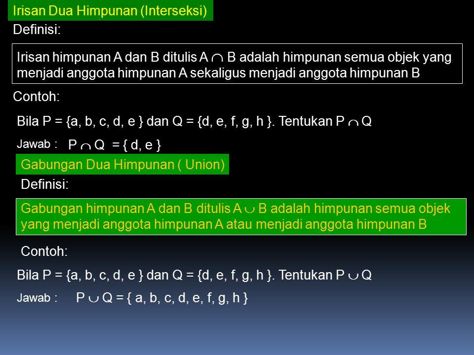 Irisan Dua Himpunan (Interseksi) Definisi: