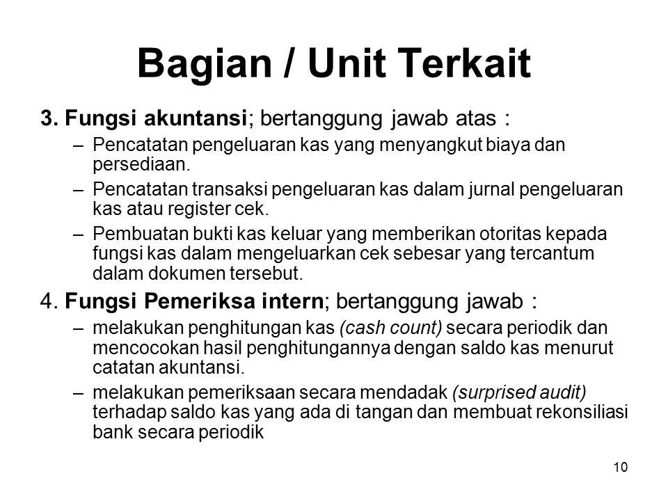 Bagian / Unit Terkait 3. Fungsi akuntansi; bertanggung jawab atas :