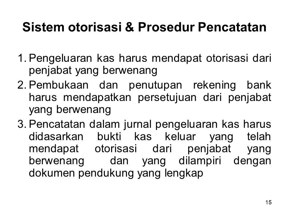 Sistem otorisasi & Prosedur Pencatatan