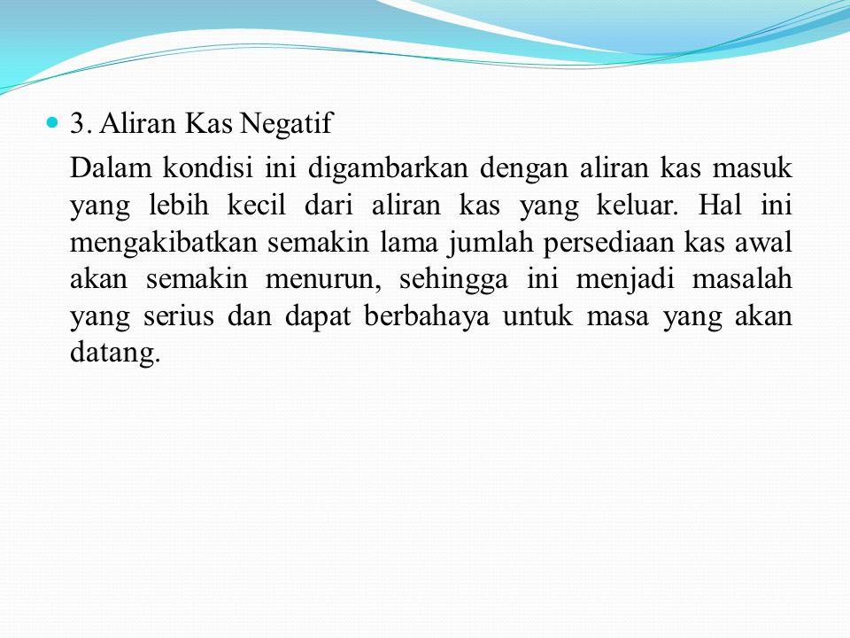 3. Aliran Kas Negatif
