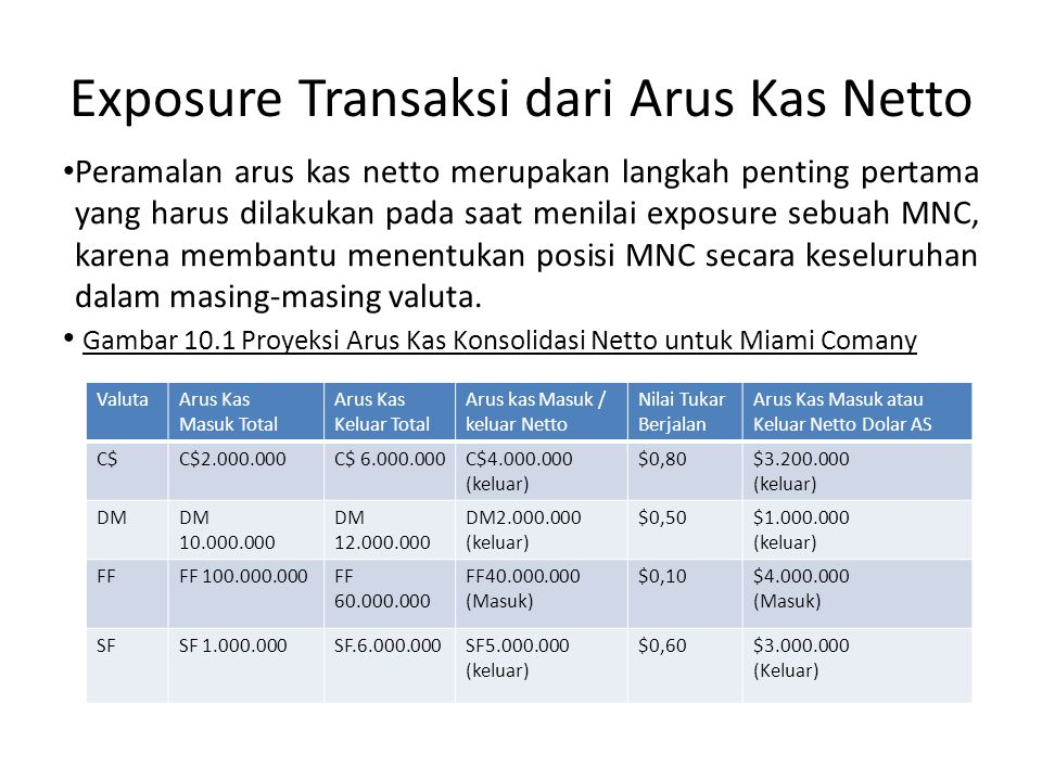 Exposure Transaksi dari Arus Kas Netto