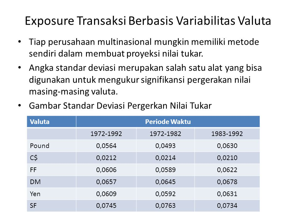 Exposure Transaksi Berbasis Variabilitas Valuta