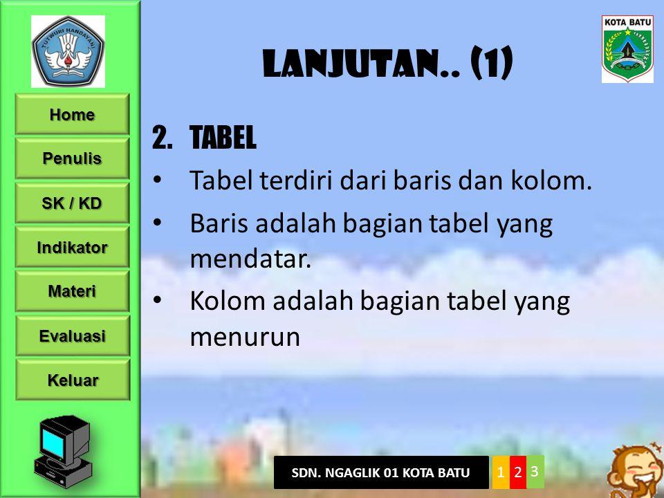 Lanjutan.. (1) 2. TABEL Tabel terdiri dari baris dan kolom.
