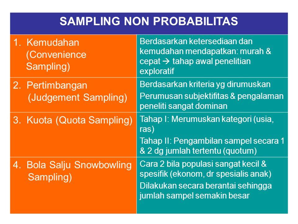 SAMPLING NON PROBABILITAS