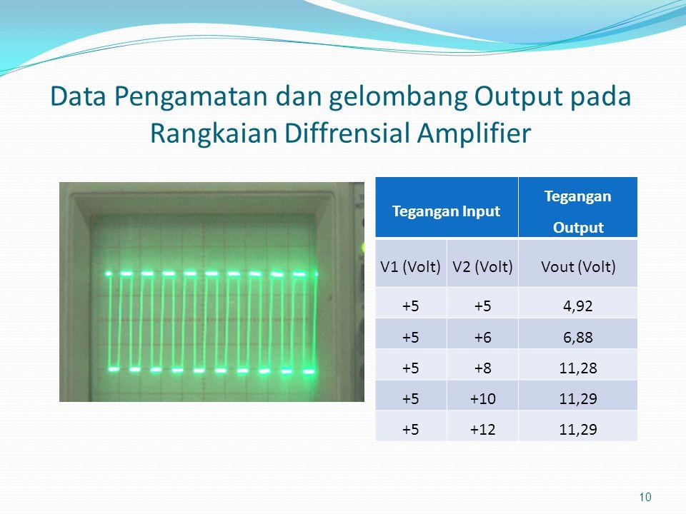 Data Pengamatan dan gelombang Output pada Rangkaian Diffrensial Amplifier