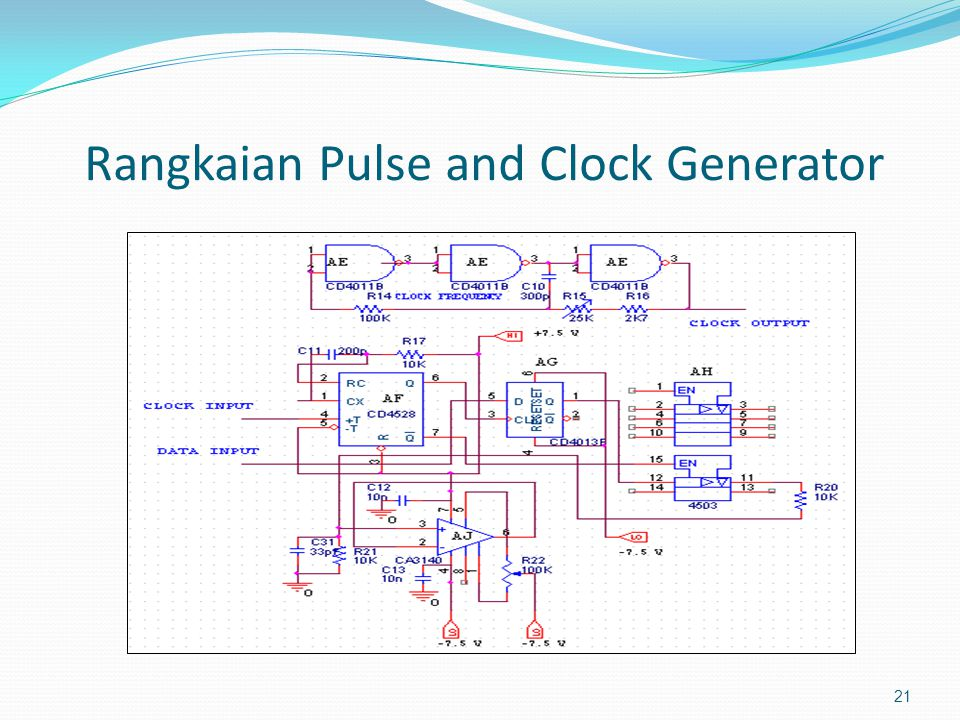 Rangkaian Pulse and Clock Generator