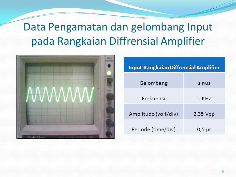 Input Rangkaian Diffrensial Amplifier