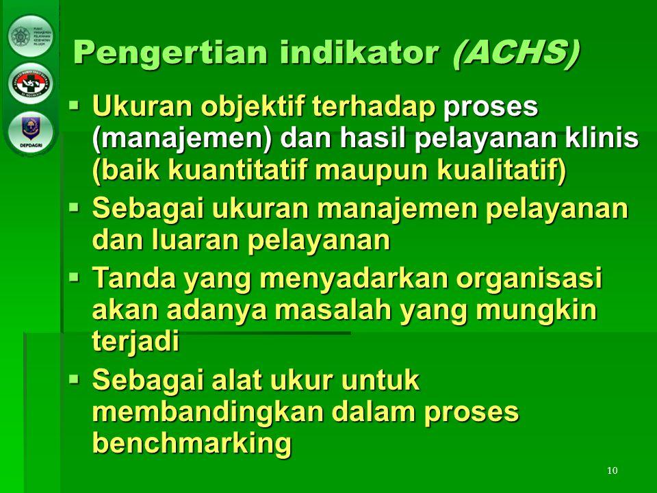 Pengertian indikator (ACHS)