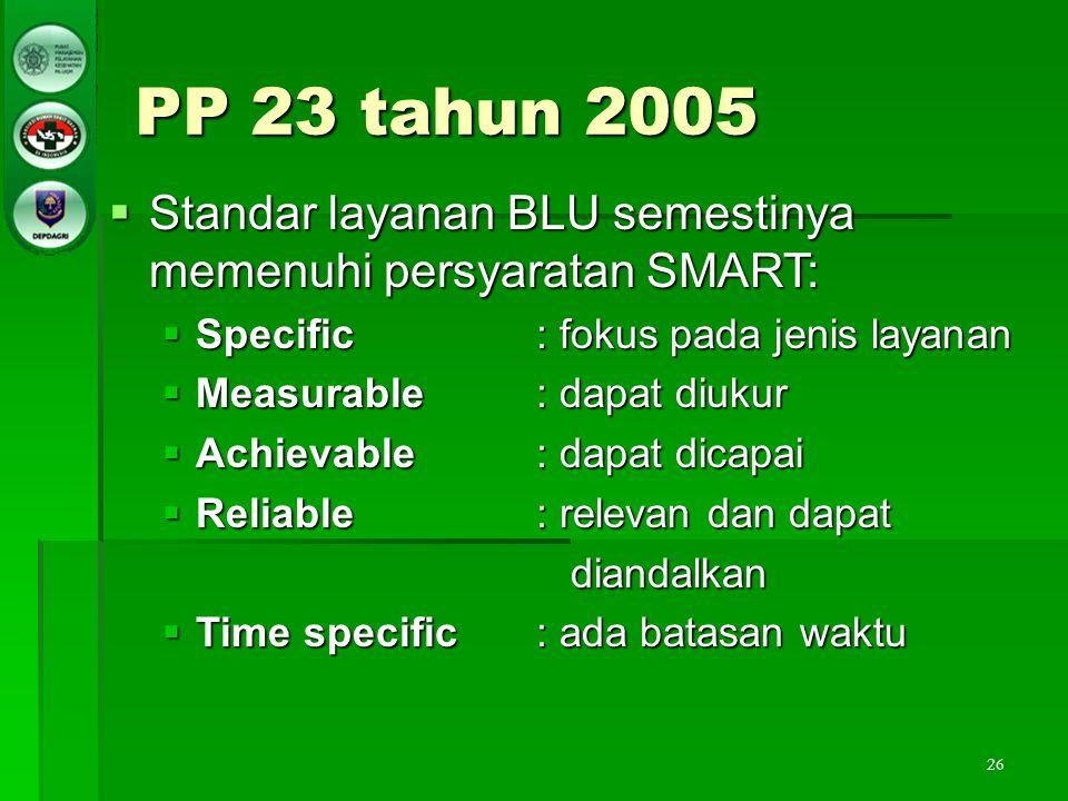 PP 23 tahun 2005 Standar layanan BLU semestinya memenuhi persyaratan SMART: Specific : fokus pada jenis layanan.