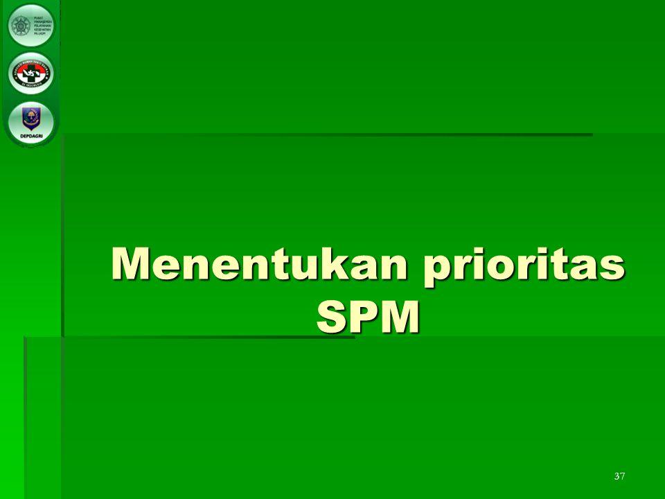 Menentukan prioritas SPM